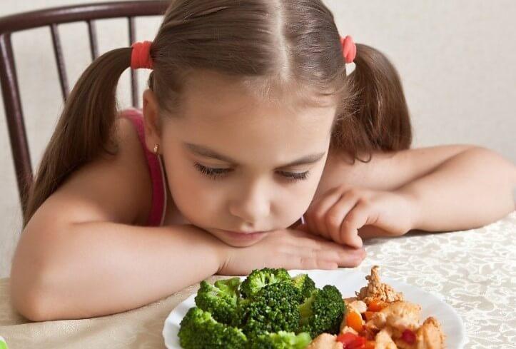 food anxiety
